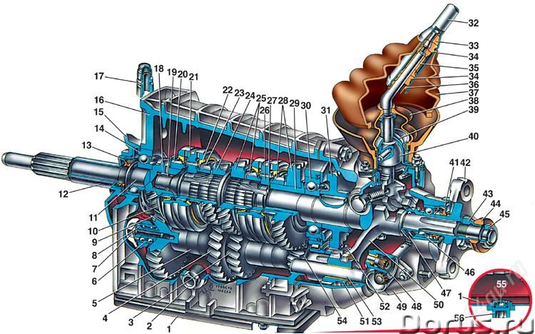Автомастерская - Автосервис и ремонт - 1.Ремонт АКПП, МКПП, вариаторов, роботов, раздаток, мостов лю..., фото 3